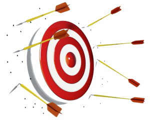 setting prices without a publisher tool is like throwing darts at a dartboard